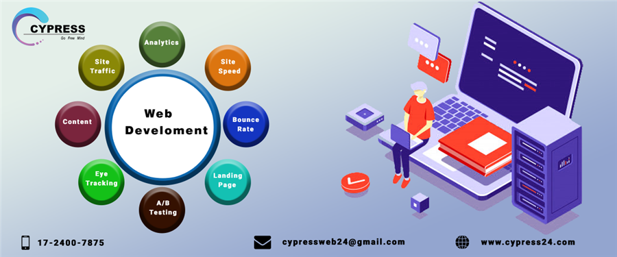 cypress web india private limited